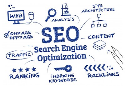seo positioning for web pages
