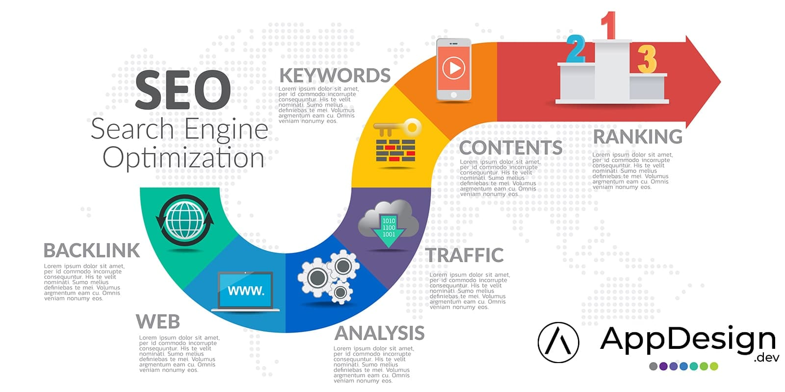 Seo positioning services for companies